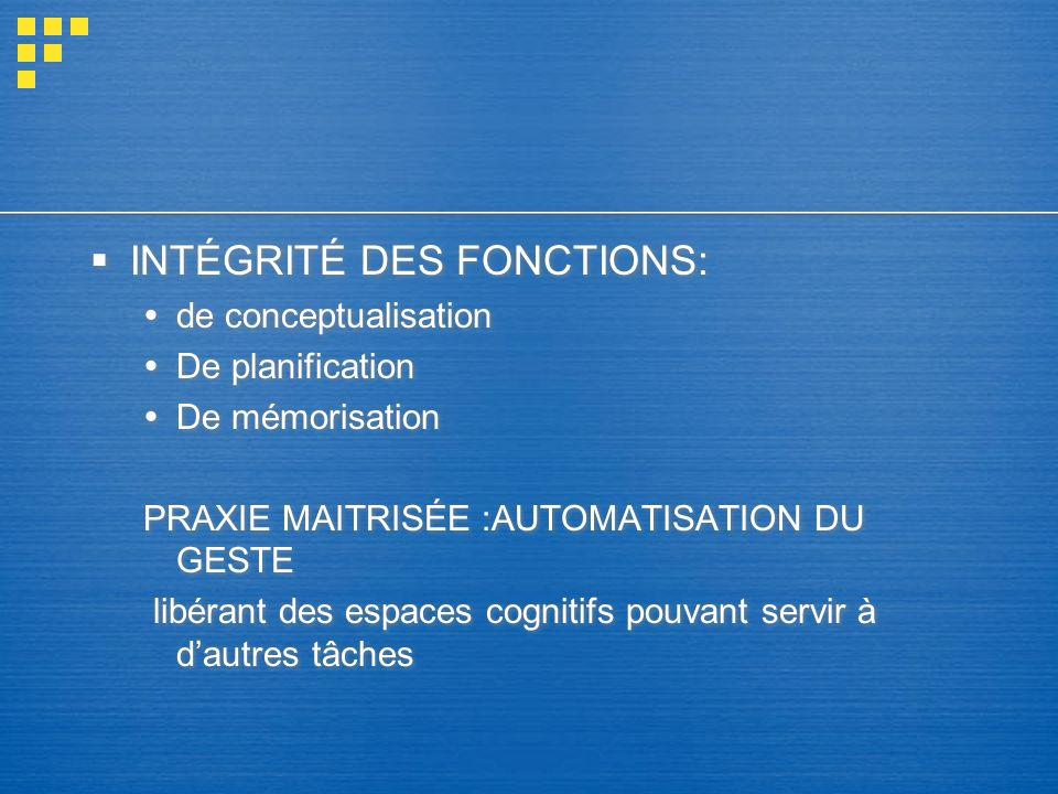 INTÉGRITÉ DES FONCTIONS: