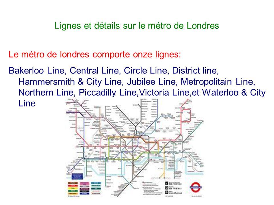 Lignes et détails sur le métro de Londres