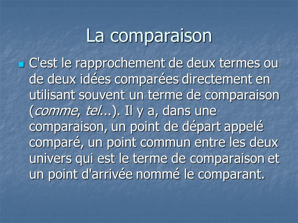 La comparaison