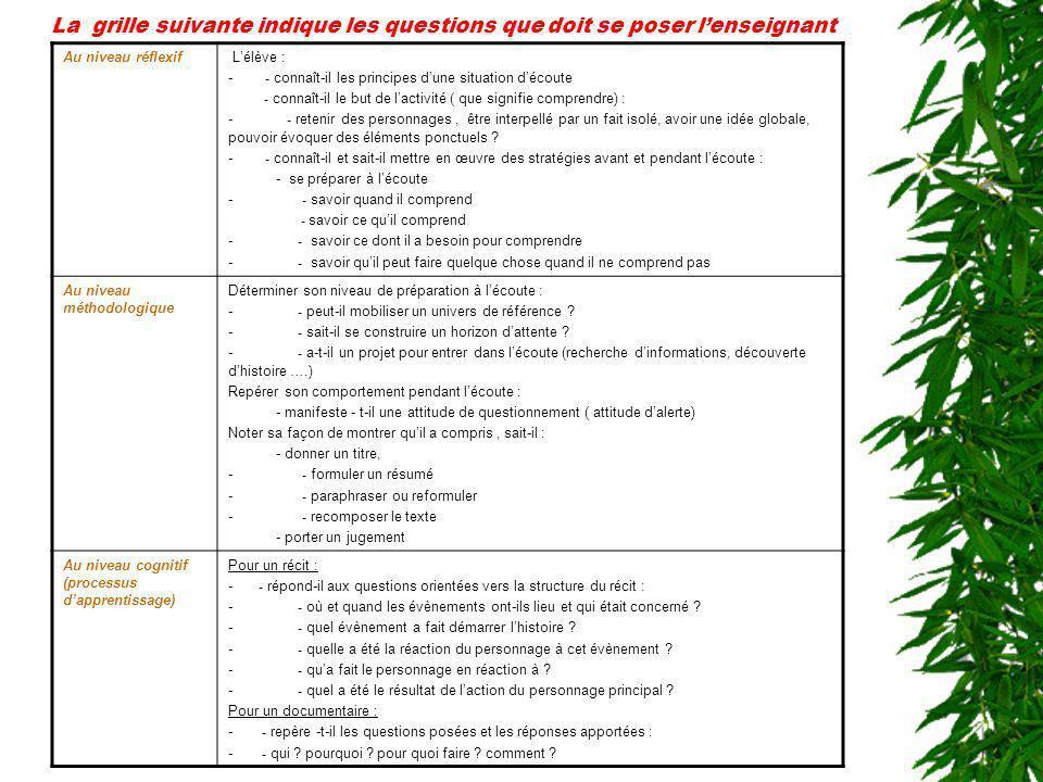 La grille suivante indique les questions que doit se poser l'enseignant