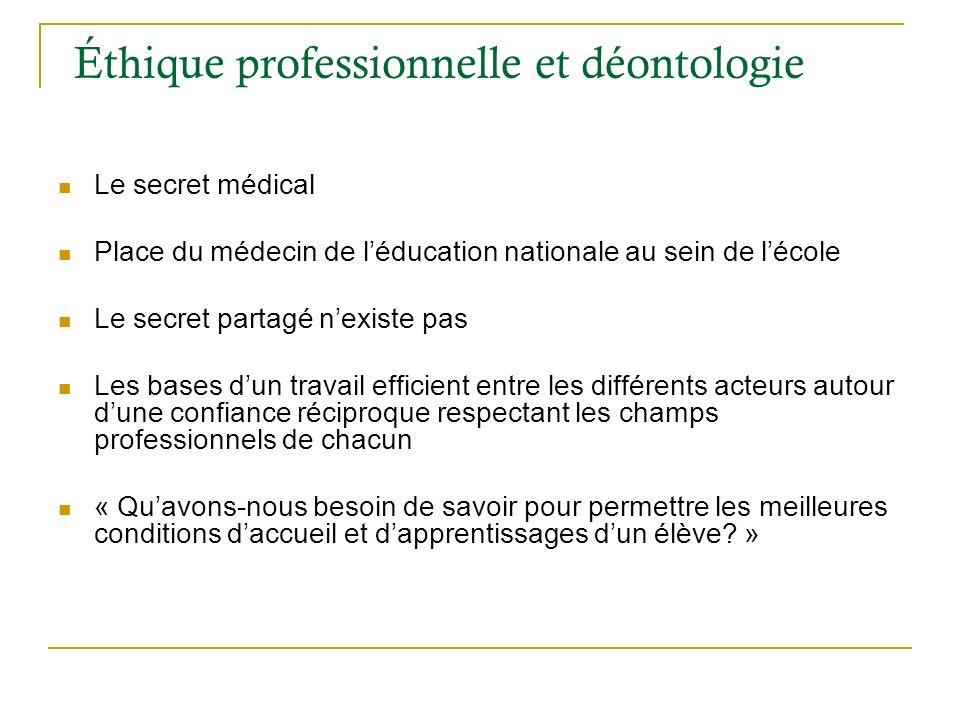 Éthique professionnelle et déontologie