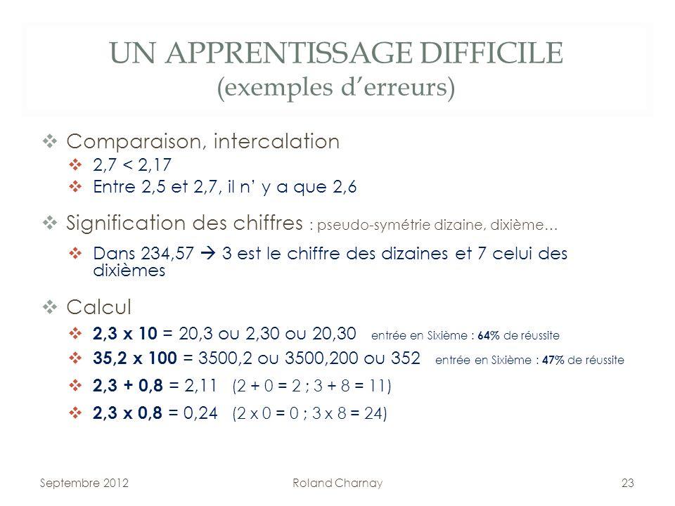 UN APPRENTISSAGE DIFFICILE (exemples d'erreurs)