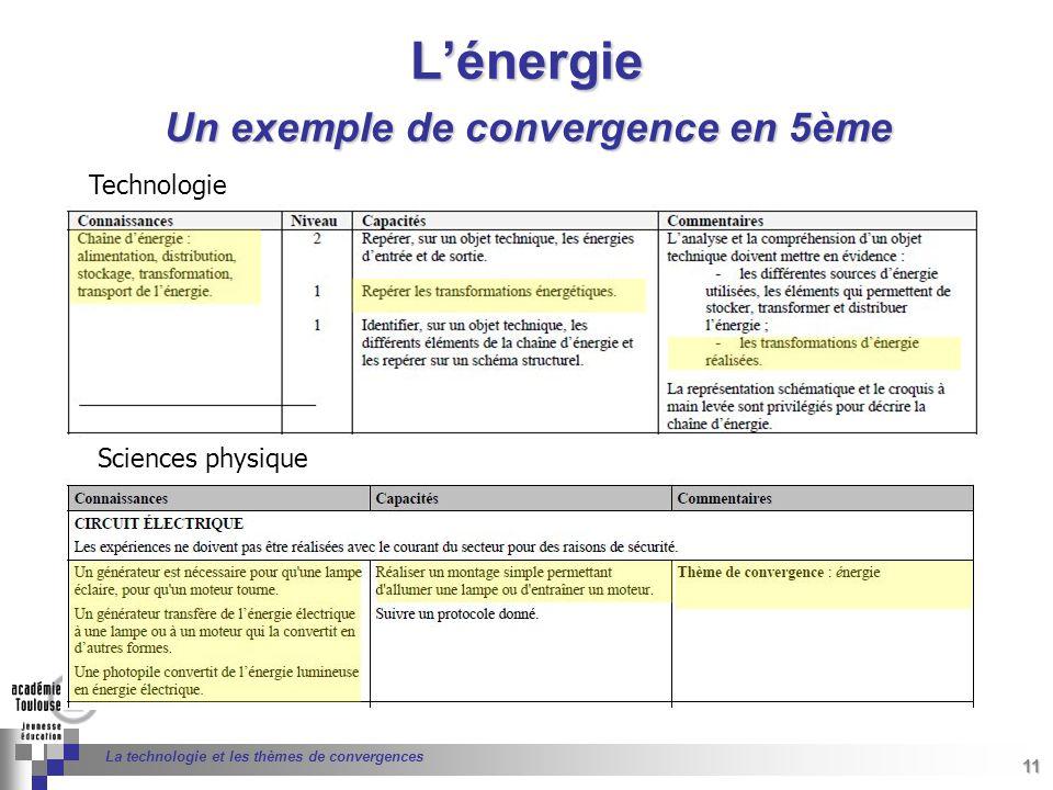 L'énergie Un exemple de convergence en 5ème Technologie
