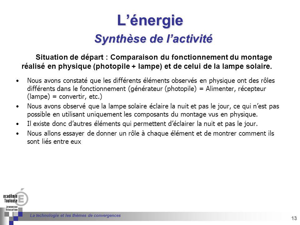 L'énergie Synthèse de l'activité