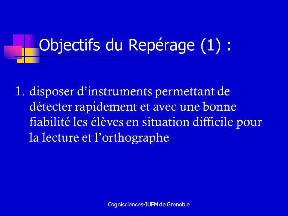 Objectifs du Repérage (1) :