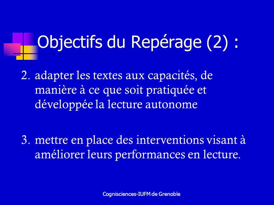 Objectifs du Repérage (2) :