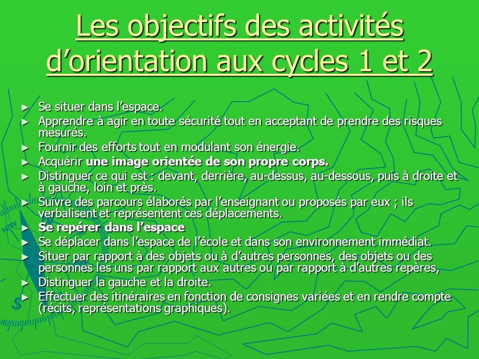 Les objectifs des activités d'orientation aux cycles 1 et 2