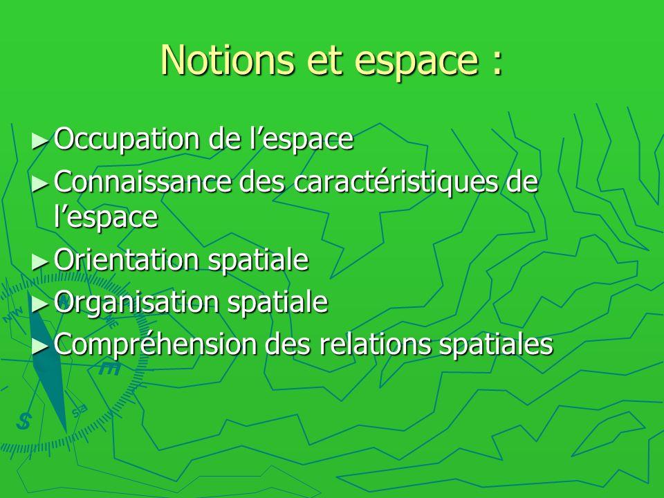 Notions et espace : Occupation de l'espace