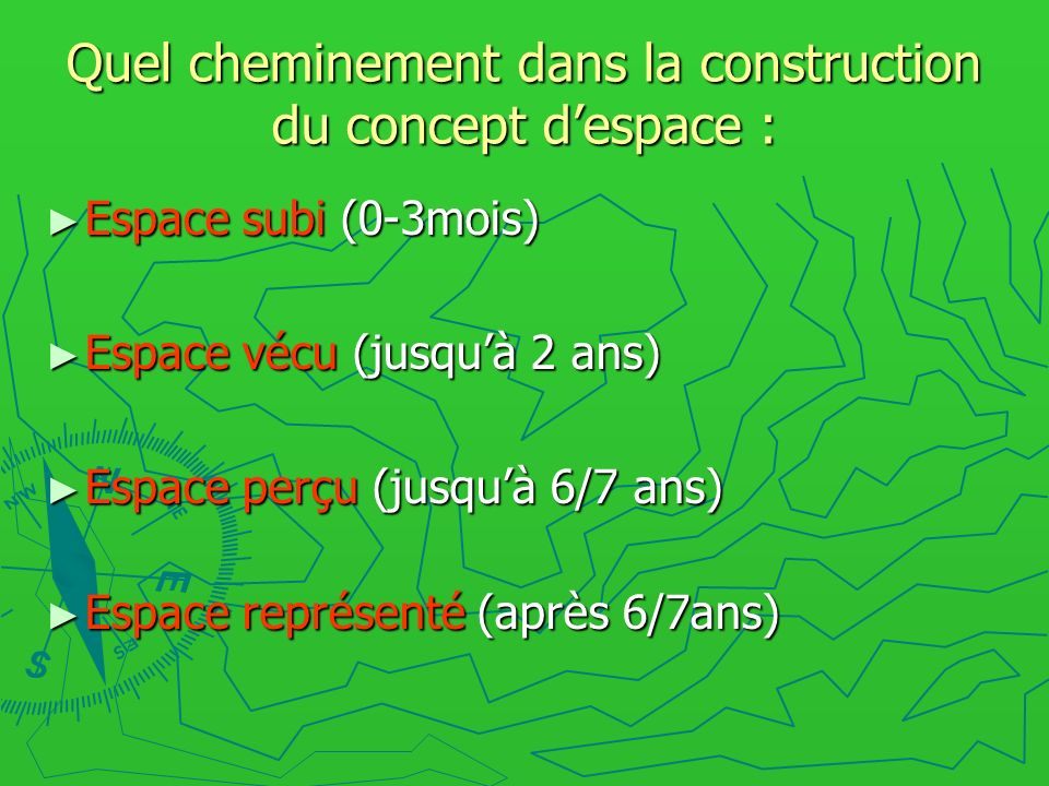 Quel cheminement dans la construction du concept d'espace :