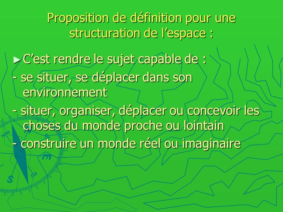 Proposition de définition pour une structuration de l'espace :