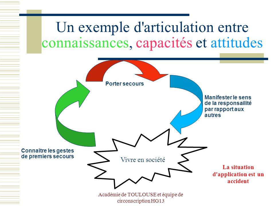 Un exemple d articulation entre connaissances, capacités et attitudes