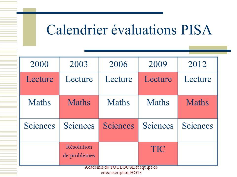 Calendrier évaluations PISA