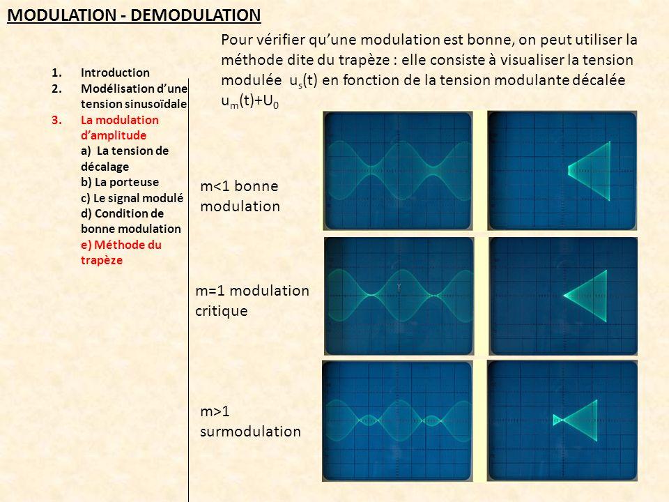 MODULATION - DEMODULATION
