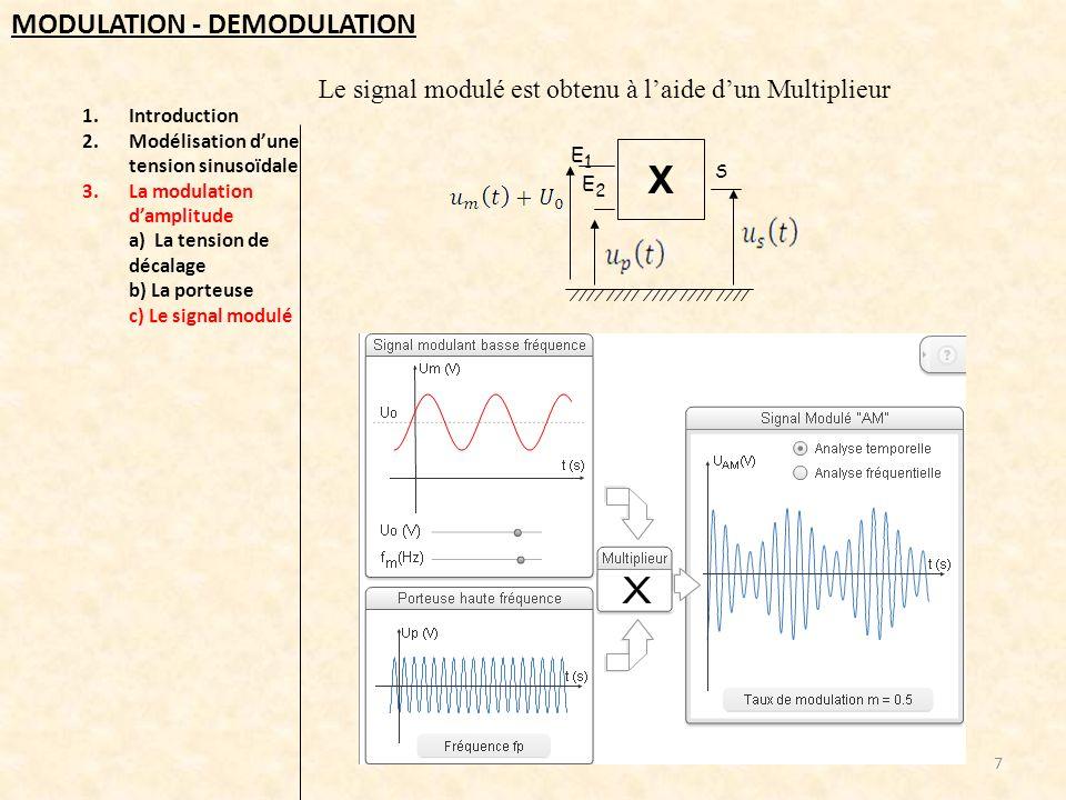 X MODULATION - DEMODULATION
