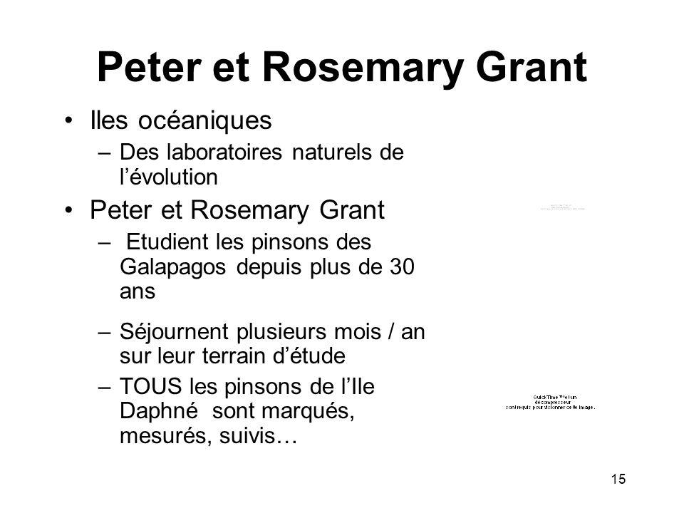 Peter et Rosemary Grant
