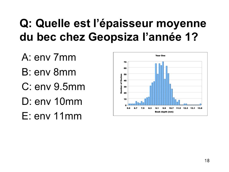 Q: Quelle est l'épaisseur moyenne du bec chez Geopsiza l'année 1