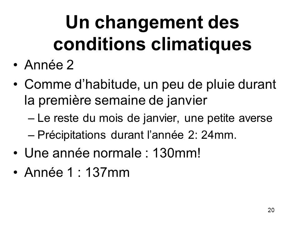 Un changement des conditions climatiques
