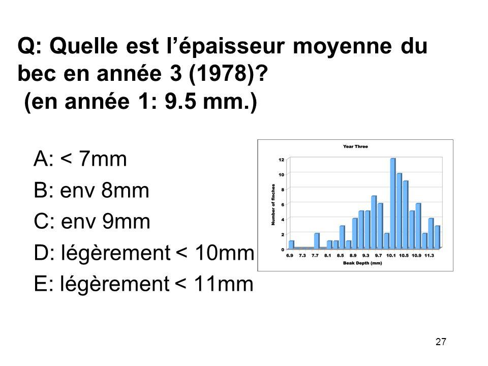 Q: Quelle est l'épaisseur moyenne du bec en année 3 (1978)