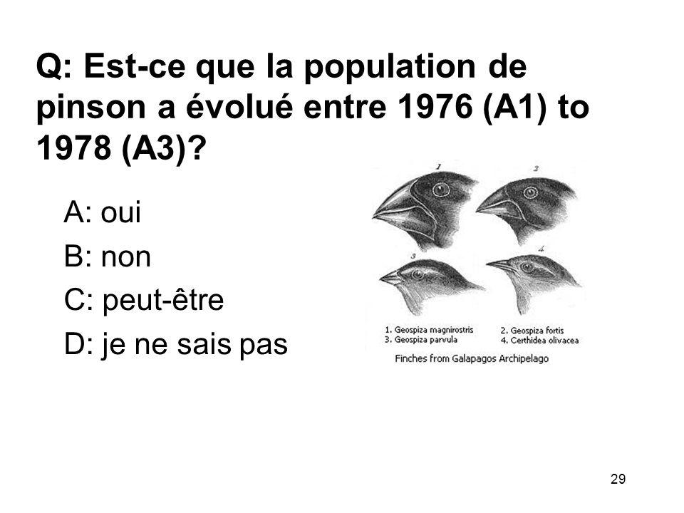 Q: Est-ce que la population de pinson a évolué entre 1976 (A1) to 1978 (A3)