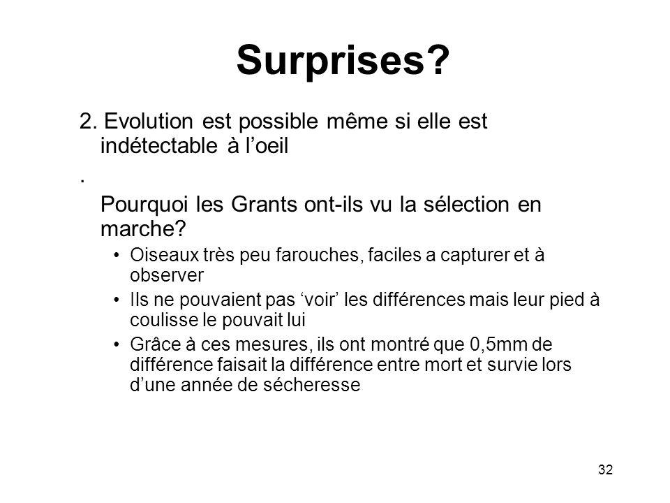 Surprises 2. Evolution est possible même si elle est indétectable à l'oeil. . Pourquoi les Grants ont-ils vu la sélection en marche
