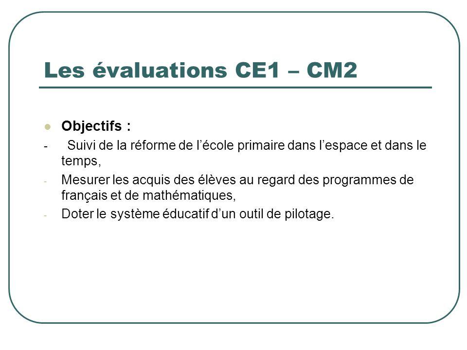Les évaluations CE1 – CM2 Objectifs :