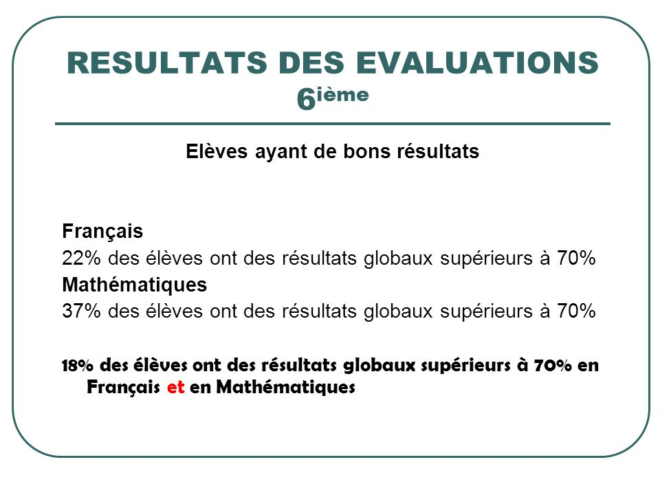 RESULTATS DES EVALUATIONS 6ième