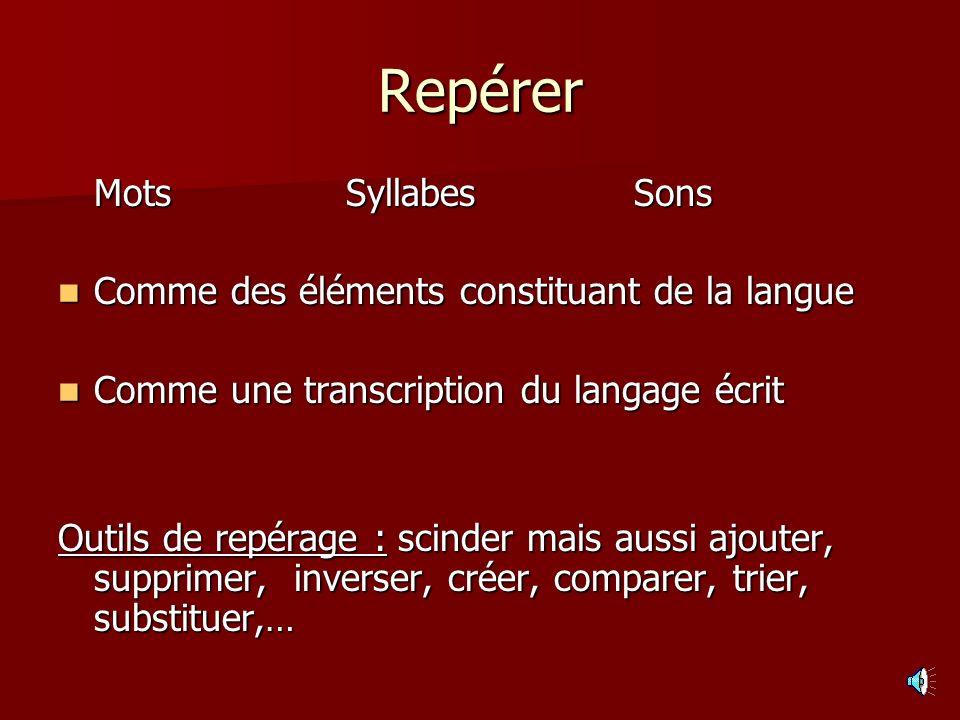 Repérer Mots Syllabes Sons Comme des éléments constituant de la langue