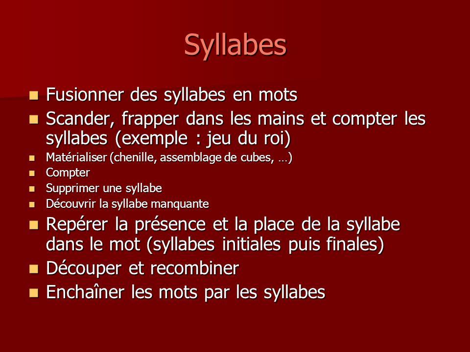 Syllabes Fusionner des syllabes en mots