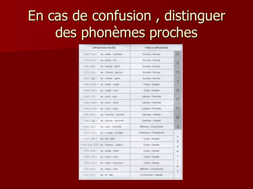 En cas de confusion , distinguer des phonèmes proches