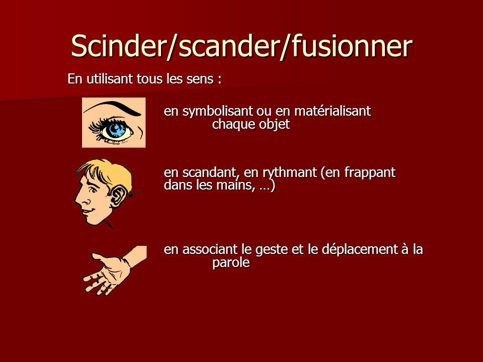 Scinder/scander/fusionner