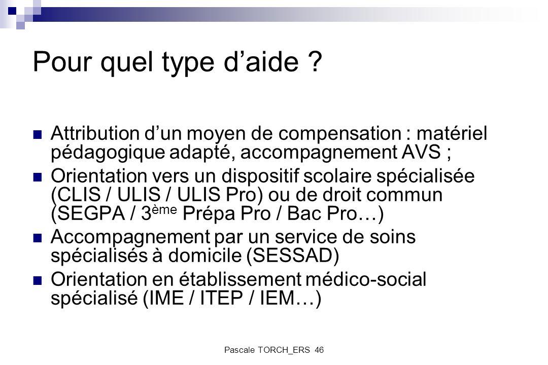 Pour quel type d'aide Attribution d'un moyen de compensation : matériel pédagogique adapté, accompagnement AVS ;