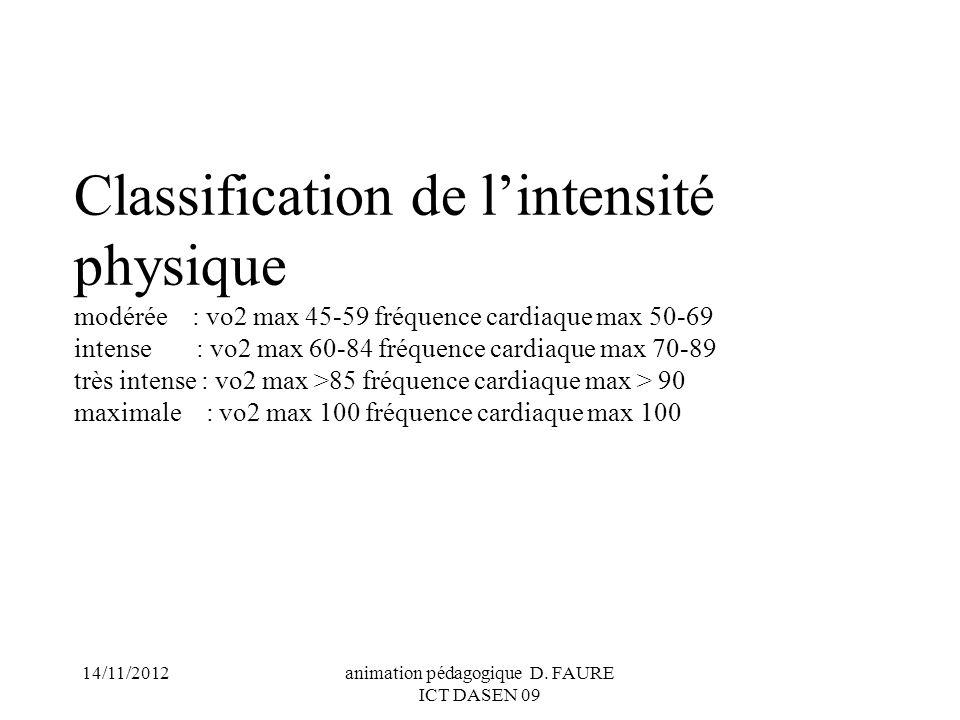 animation pédagogique D. FAURE ICT DASEN 09