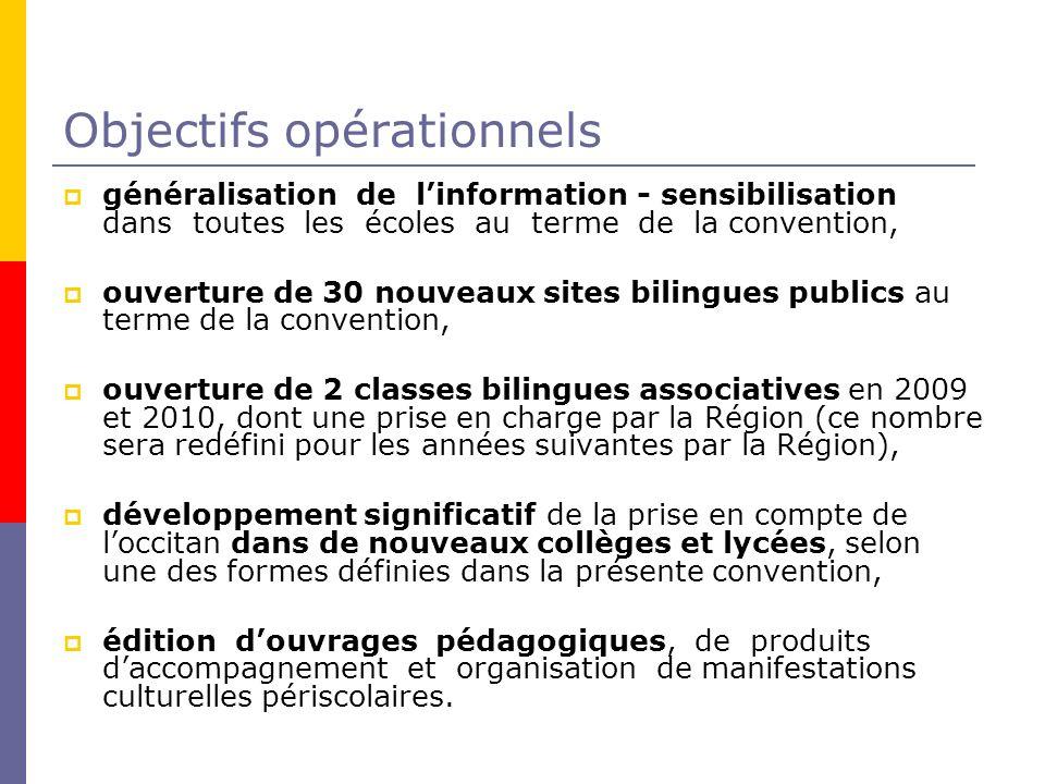 Objectifs opérationnels