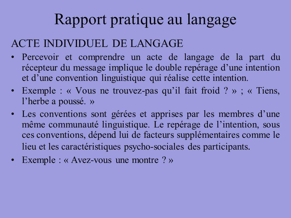 Rapport pratique au langage