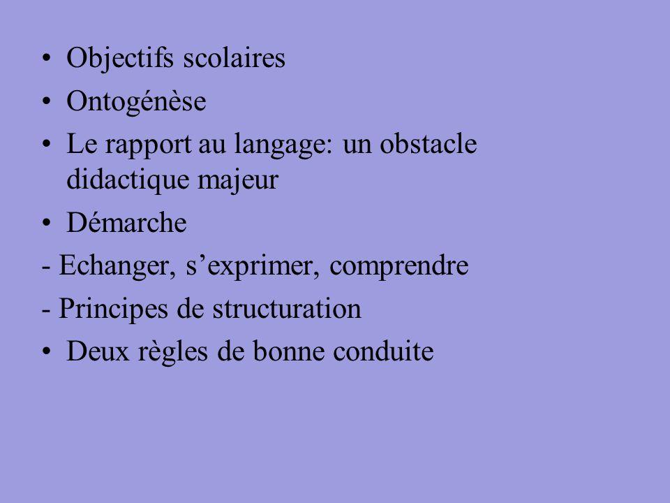 Objectifs scolaires Ontogénèse. Le rapport au langage: un obstacle didactique majeur. Démarche. - Echanger, s'exprimer, comprendre.