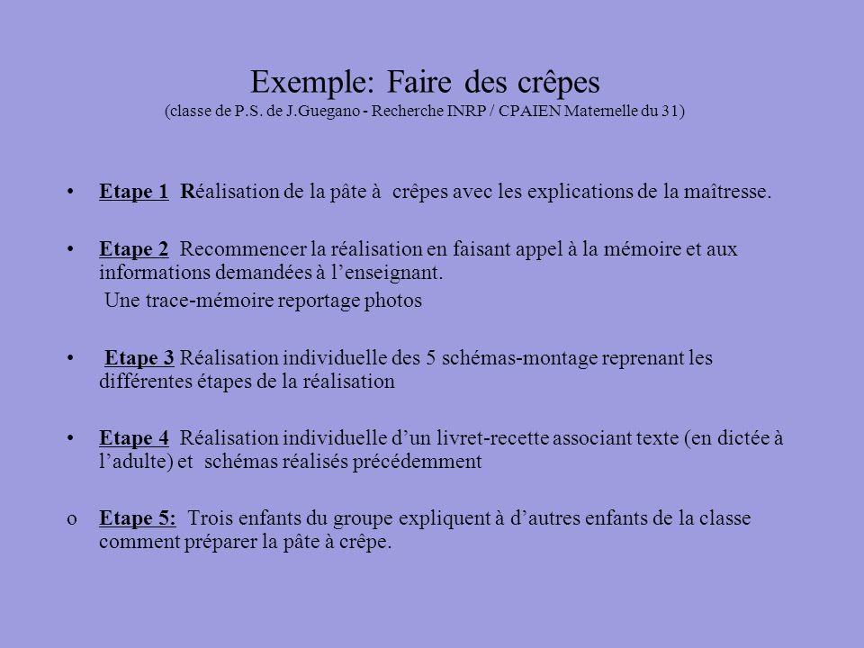 Exemple: Faire des crêpes (classe de P. S. de J