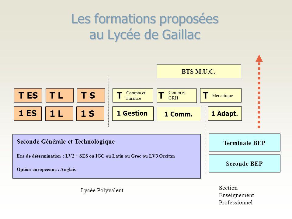 Les formations proposées au Lycée de Gaillac