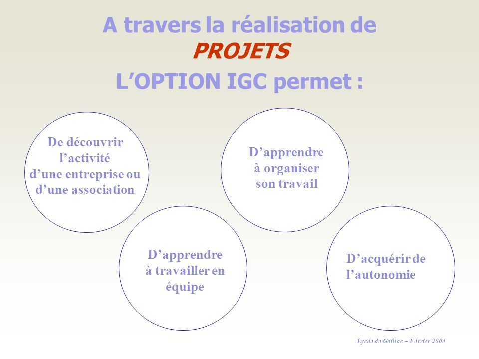 A travers la réalisation de PROJETS L'OPTION IGC permet :