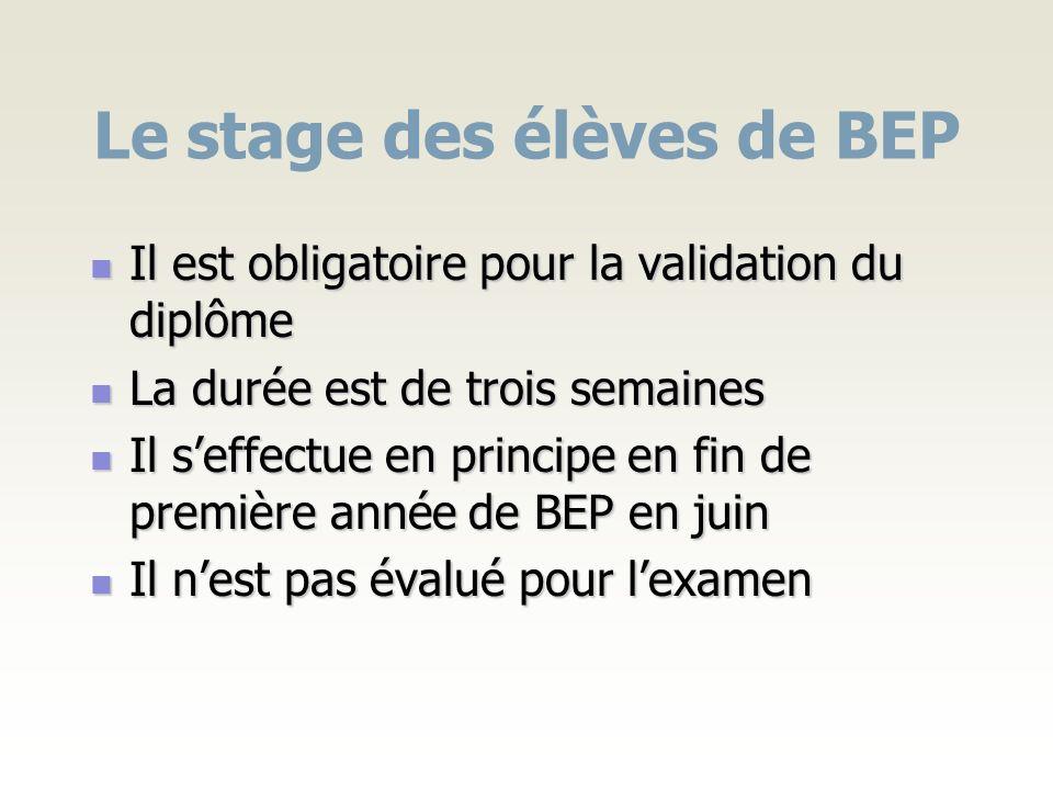 Le stage des élèves de BEP