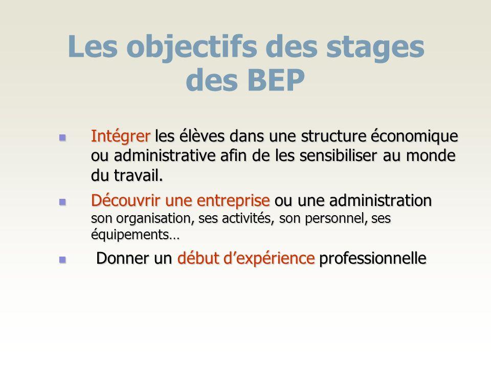 Les objectifs des stages des BEP