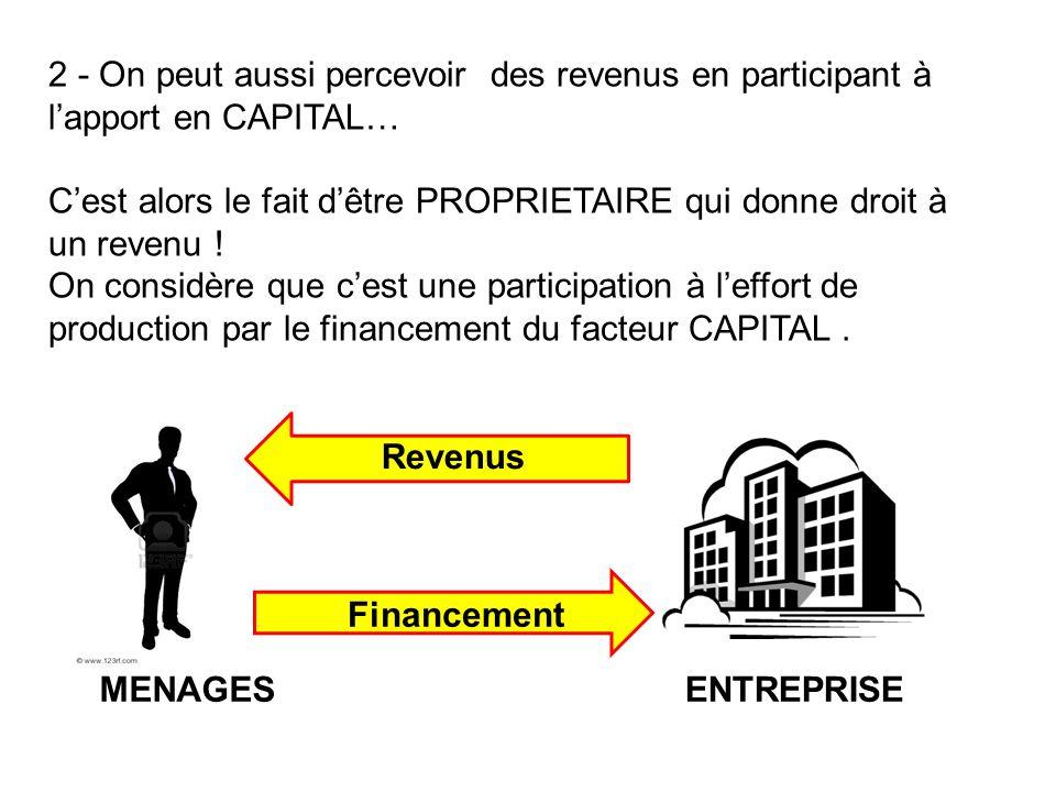 2 - On peut aussi percevoir des revenus en participant à l'apport en CAPITAL…