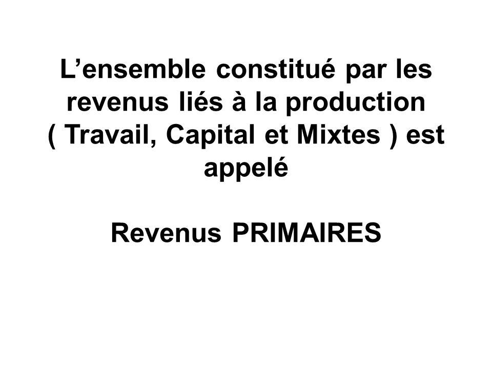 L'ensemble constitué par les revenus liés à la production ( Travail, Capital et Mixtes ) est appelé