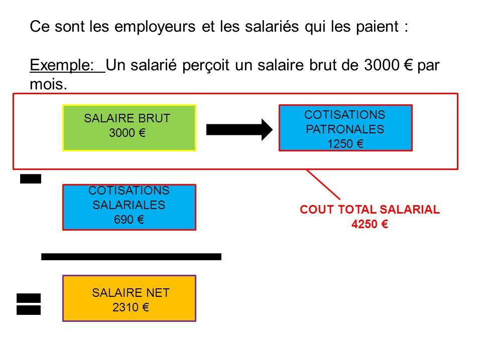 Ce sont les employeurs et les salariés qui les paient :