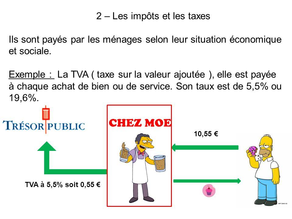 2 – Les impôts et les taxes