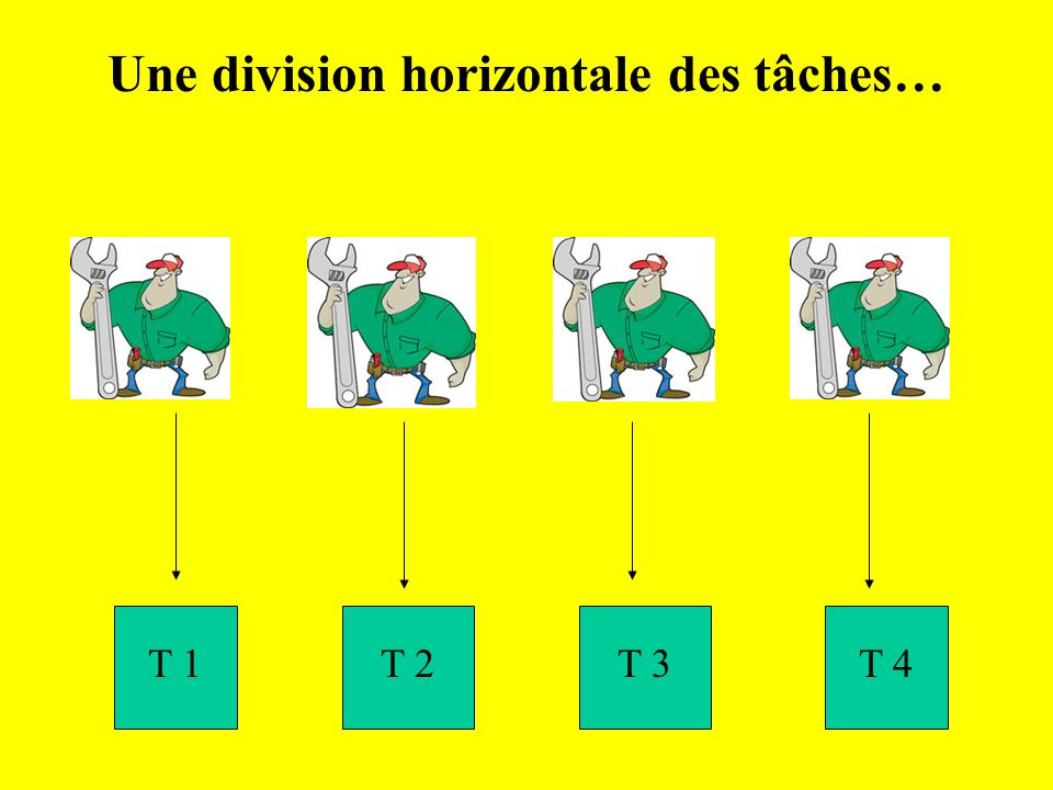 Une division horizontale des tâches…