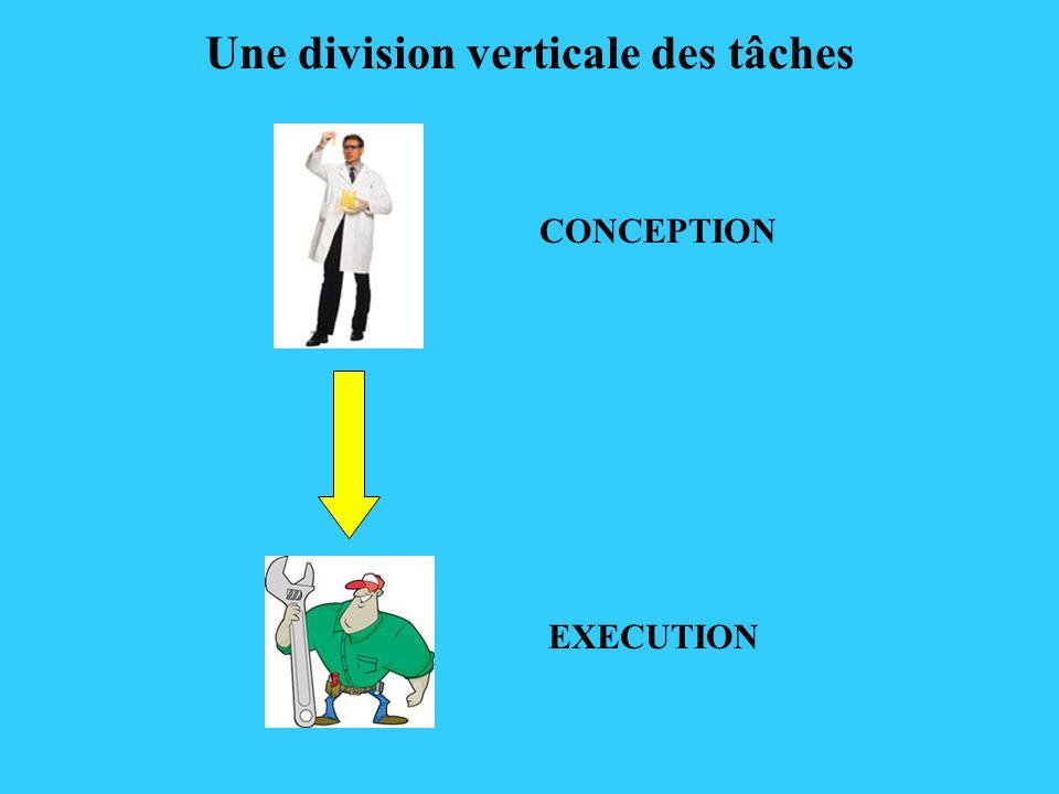 Une division verticale des tâches