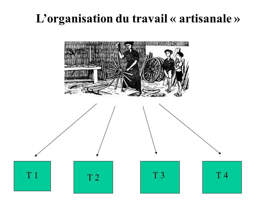 L'organisation du travail « artisanale »