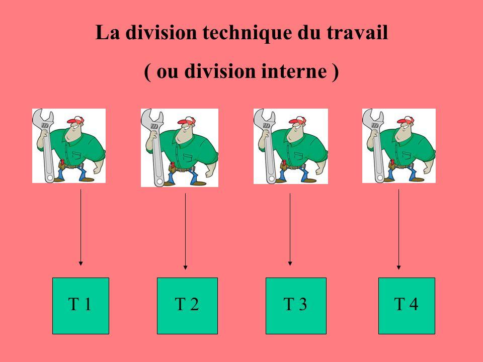La division technique du travail