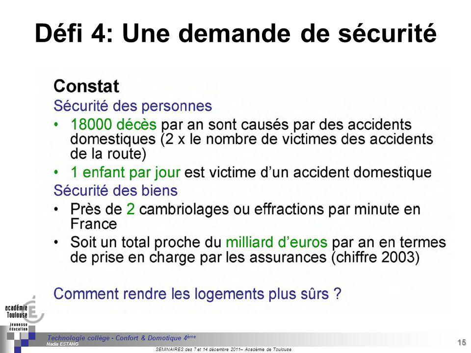 Défi 4: Une demande de sécurité