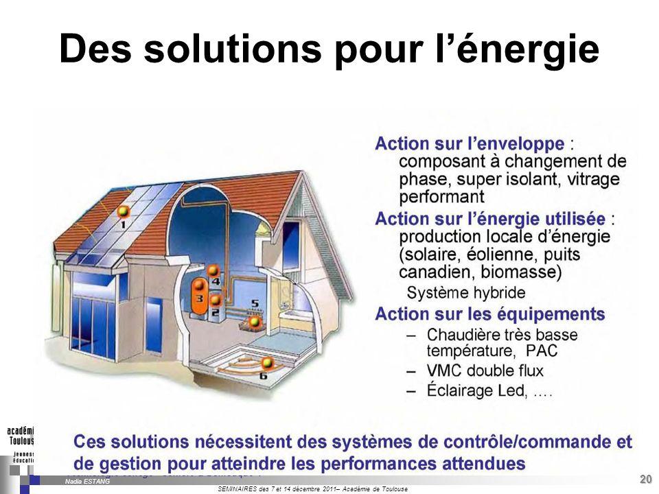 Des solutions pour l'énergie